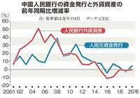 【田村秀男のお金は知っている】中国経済の未来は… 追い込まれた習近平氏になめられる?親…