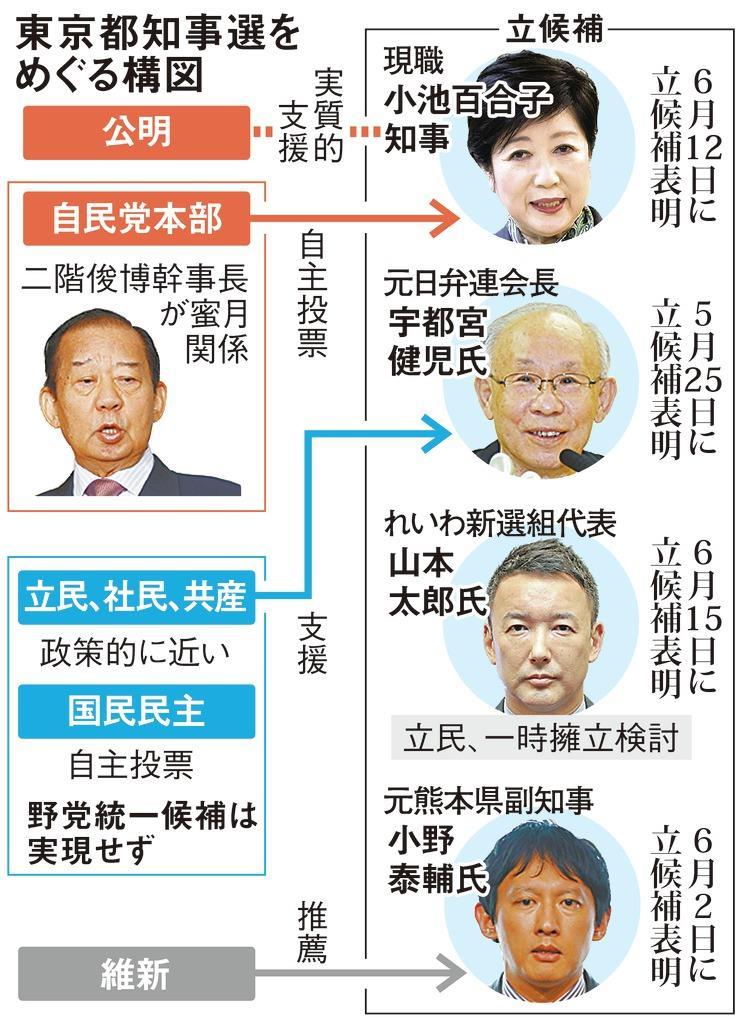 速報 知事 選挙 熊本 県
