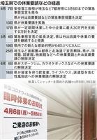 埼玉県、17日に休業要請を全面解除 ライブハウスなど3業種