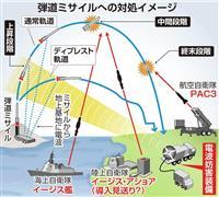 北の新ミサイル迎撃困難 地上イージス中止、2つの代替案想定
