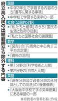 来年の大阪府立高入試「三平方の定理」など除外