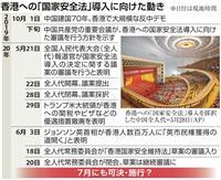 香港安全維持法は継続審議 中国で全人代常務委が閉幕
