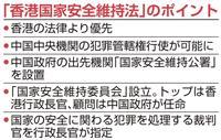 中国、香港治安に直接関与 安全維持法の概要判明 「一国二制度」完全に形骸化