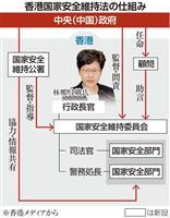 香港国家安全維持法の衝撃 自治喪失と三権分立の崩壊へ