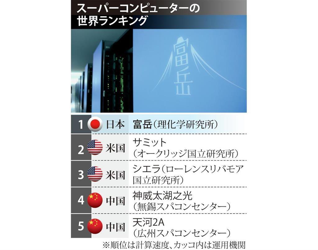 https://www.sankei.com/images/news/200623/ecn2006230003-p1.jpg