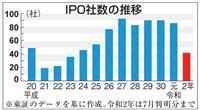 IPOそろり再開 初日は「ウィズコロナ」に強い3社