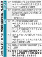関電と対峙の大阪市、今年も株主提案全て否決 損賠訴訟参加も示唆