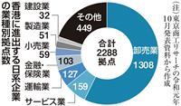 香港安全法成立、日本の企業活動の足かせに 米中対立で金融市場動揺も