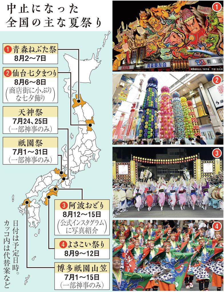 規模縮小の天神祭 神事ライブ配信 コロナ後の祭り模索