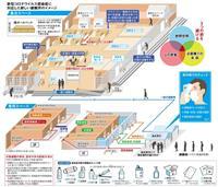 【西日本豪雨2年】コロナと災害、避難所どうする 環境防災総合政策研究機構 アンケート
