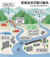 危険な河川全国に 国交省は「流域治水」にかじ