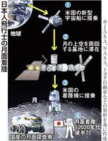 日本人初の月面着陸、日米が合意 10年以内にも実現