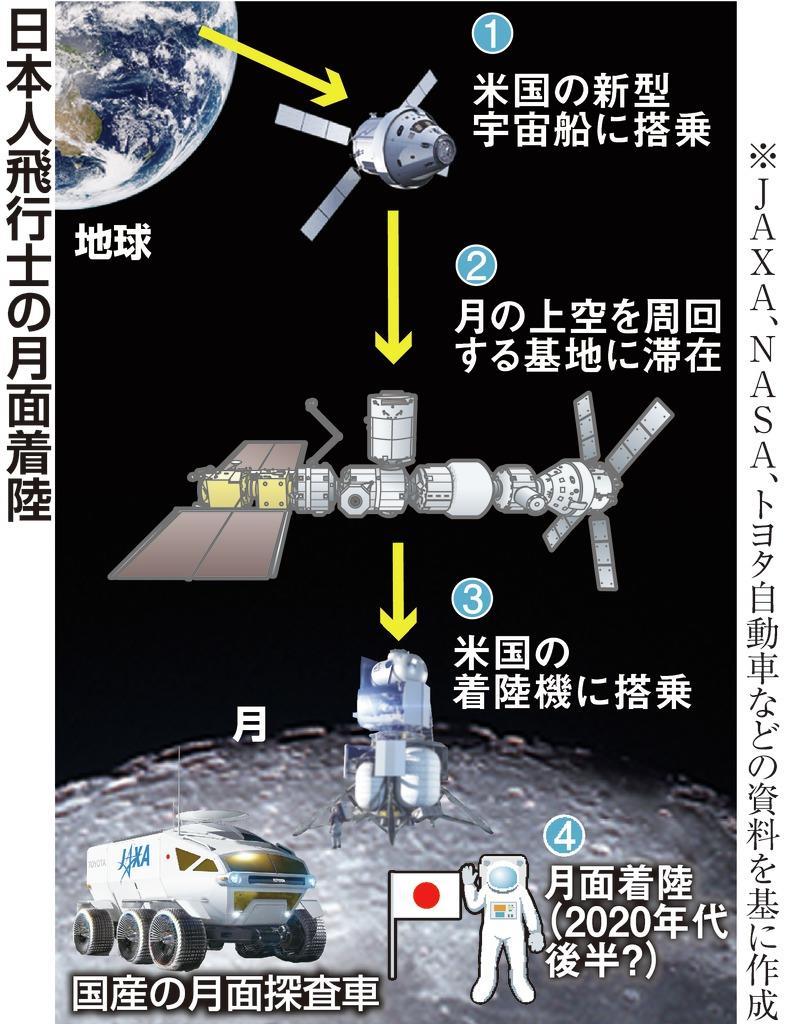https://www.sankei.com/images/news/200710/lif2007100013-p1.jpg