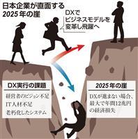 【経済#Word】デジタルトランスフォーメーション 経営改革の切り札に