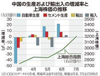 【田村秀男の日曜経済講座】中国経済「回復」という罠 対外膨張主義に呑み込まれるな