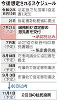 大阪都構想の協定書、総務相が承認へ