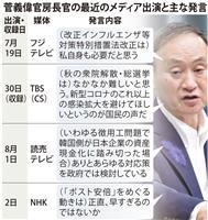 菅長官、ポスト安倍レース再浮上 首相とのすきま風払拭