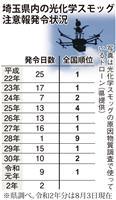 ドローンで光化学スモッグ調査 注意報全国最多の埼玉県