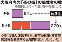 大阪・ミナミの「夜の街」、コロナ感染はキタの3倍