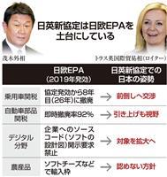 日英通商交渉、自動車関税2026年撤廃で調整