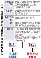 死刑確定か控訴審か 2度にわたる控訴取り下げ、大阪・寝屋川中1殺害から5年