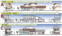 神戸電鉄三木駅の新駅舎外観、投票で決定へ