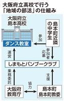 """大阪府立高で中学生の""""部活動""""始動"""