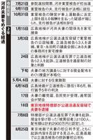 現金の趣旨が争点 河井夫妻の公選法違反事件、25日初公判