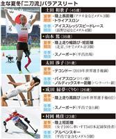 【パラリンピック】村岡、貫く夏冬「二刀流」 平昌「金」から東京 半年後の北京へ