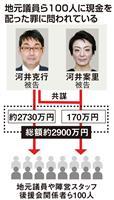 河井夫妻「当選目的で現金渡してない」と無罪主張 買収事件初公判