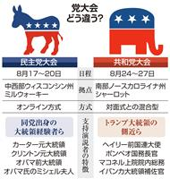 【米大統領選】共和党大会は「混合型」 民主党大会との違いは?