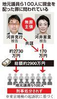 地元政治家39人を告発へ 河井夫妻の買収事件