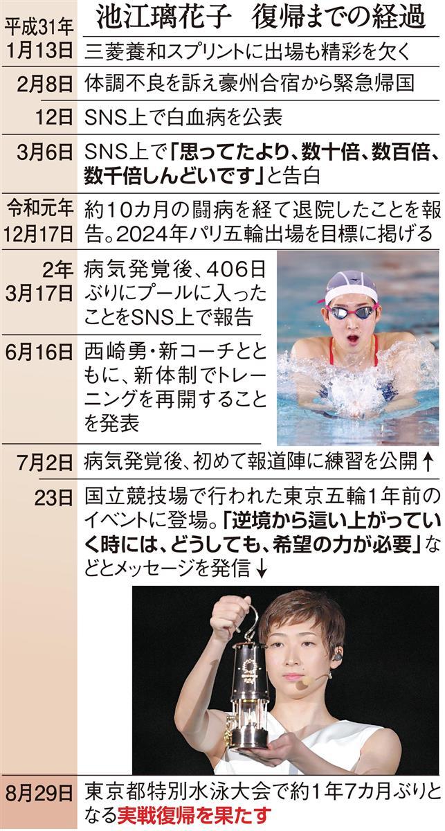 女子50メートル自由形を終え、感極まる池江璃花子=東京辰巳国際水泳場(代表撮影)