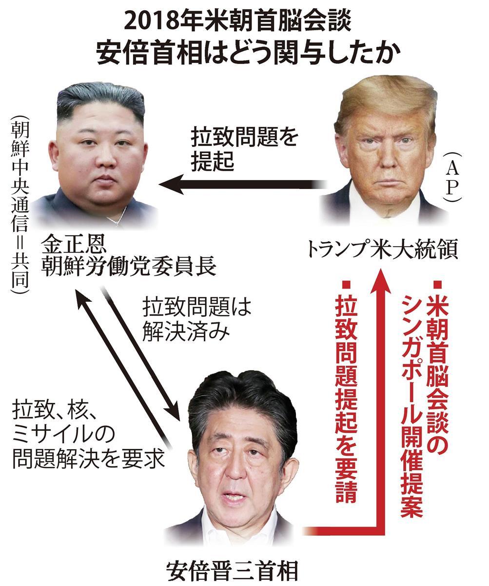 【検証92カ月】外交 「シンガポール会談」首相が提案