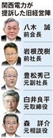 関電旧経営陣が請求棄却方針、金品受領問題