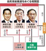 菅氏出馬表明で思惑交錯 維新は歓迎、不安の自民