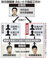 秋元容疑者を4度目逮捕 別ルートの証人買収疑い 東京地検特捜部