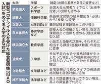 大学入試、総合型選抜の出願受付が15日開始