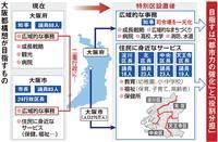 【都構想いろはQ&A】(1)大阪都構想の目的は 府と市の二重行政を解消