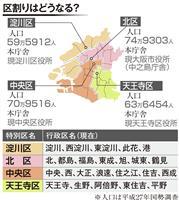 【都構想いろはQ&A】(3)特別区、区割りは?淀川・北・中央・天王寺に