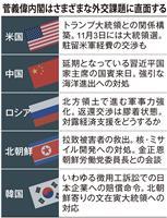 【新政権の課題】(上)外交左右する国内基盤 「熱狂的保守層」の支持は未知数