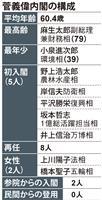 【菅内閣発足】閣僚人事は「仁義と仕事両立」 路線継承と派閥均衡