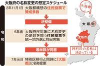 【都構想いろはQ&A】(4)「大阪都」になるの? 名称変更なら法整備必要