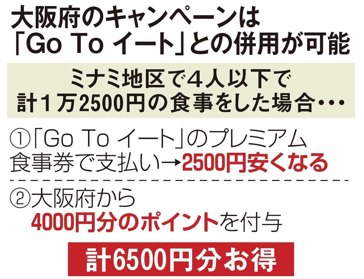 食事 券 ゴートゥー イート 神奈川