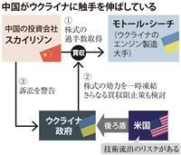 中国、ウクライナの軍用エンジン技術に触手 訴訟警告で米中対立