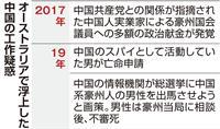 豪州、中国の政界工作疑惑で捜査 外交官が地方議員顧問と共謀か