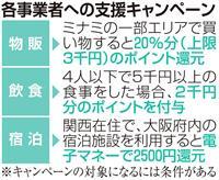 広がる独自支援 大阪ミナミは買い物でもポイント還元へ