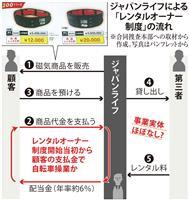顧客に小切手支払い要求 ジャパンライフ巨額詐欺