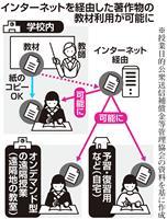 新聞記事活用 ネット授業でも許諾不要 改正著作権法で補償金制度創設 今年度は無償提供