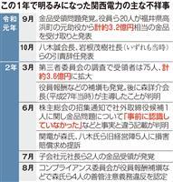 関電金品問題1年(5) なお続く不祥事 社内沈滞